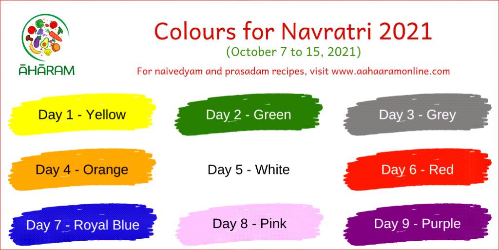 Colours to wear for the 9 days of Navratri 2021
